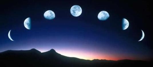 Fases da Lua - Calendário Lunar